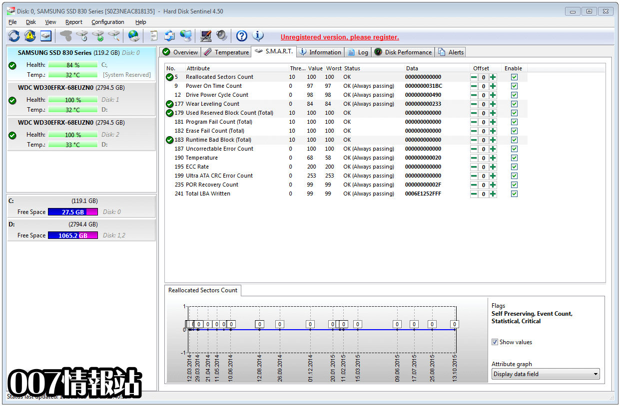 Hard Disk Sentinel Screenshot 3