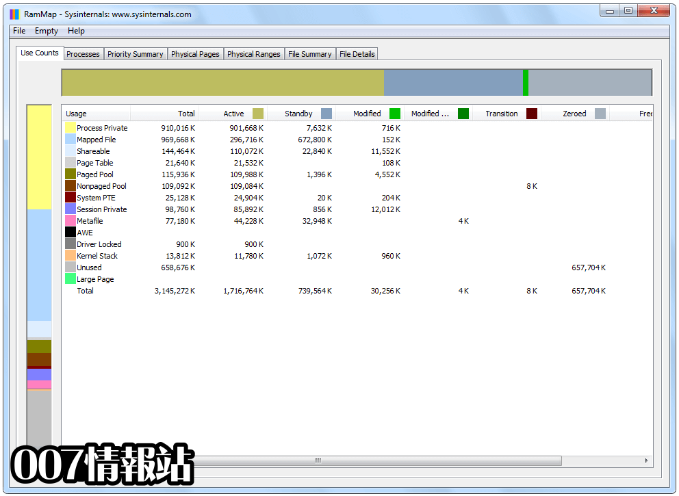 RAMMap Screenshot 1