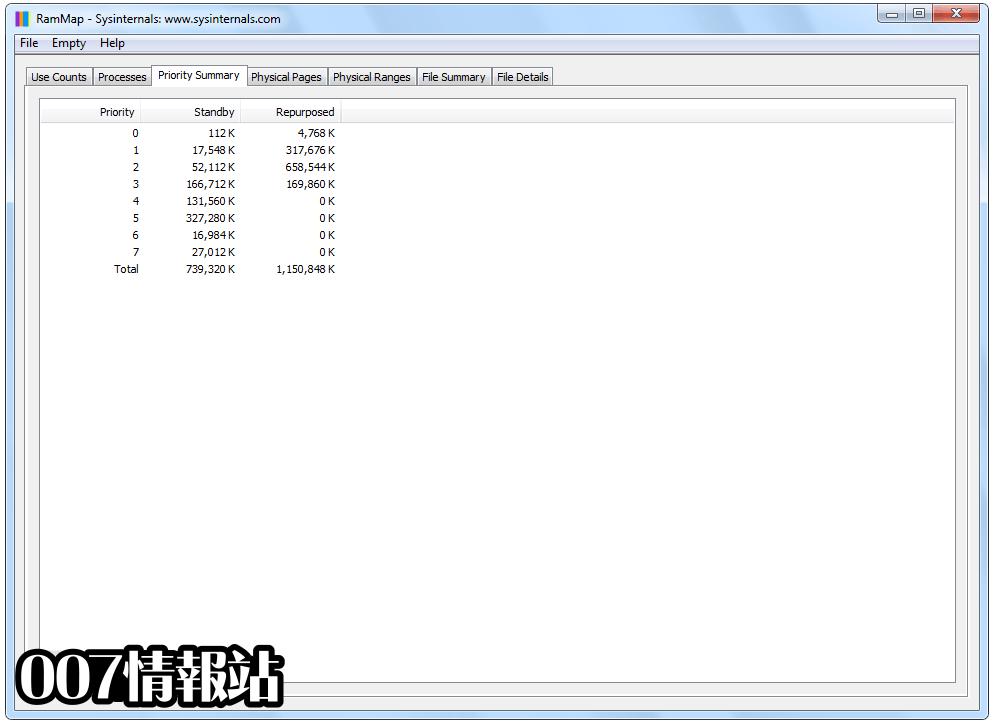 RAMMap Screenshot 3