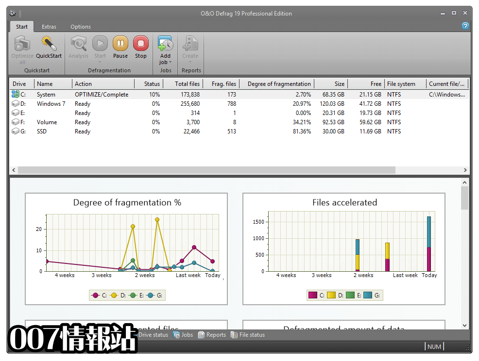 O&O Defrag Professional Edition (64-bit) Screenshot 2