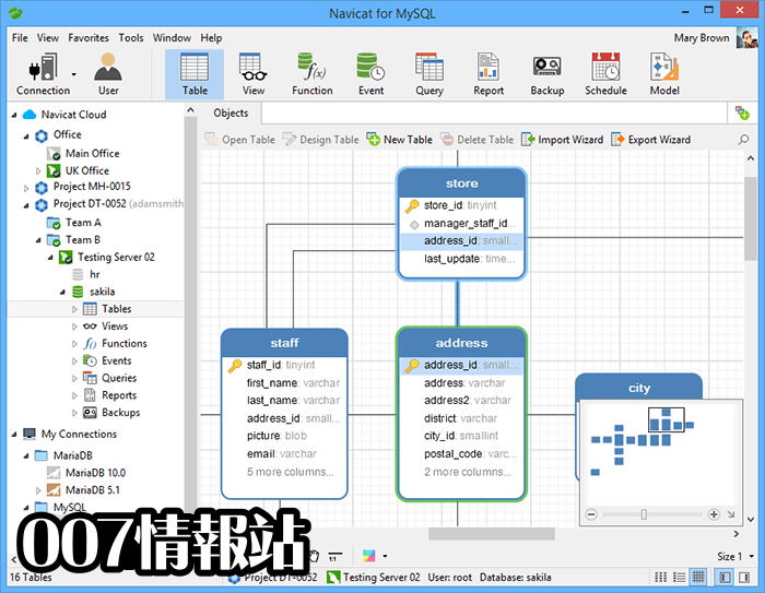 Navicat for MySQL (32-bit) Screenshot 1