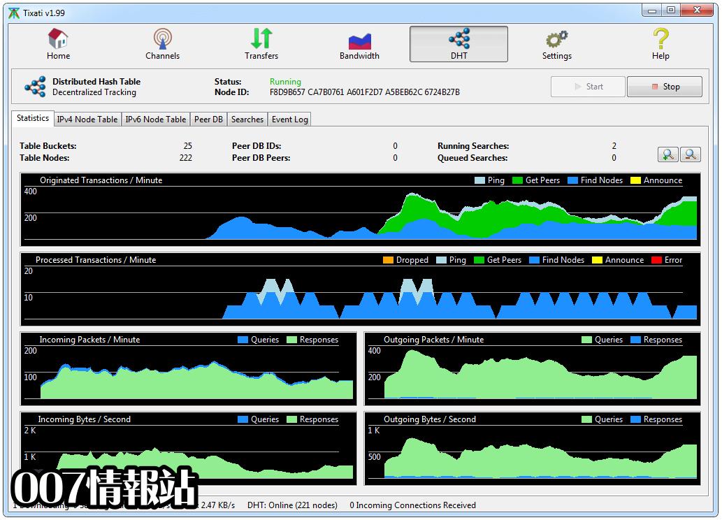 Tixati (32-bit) Screenshot 4