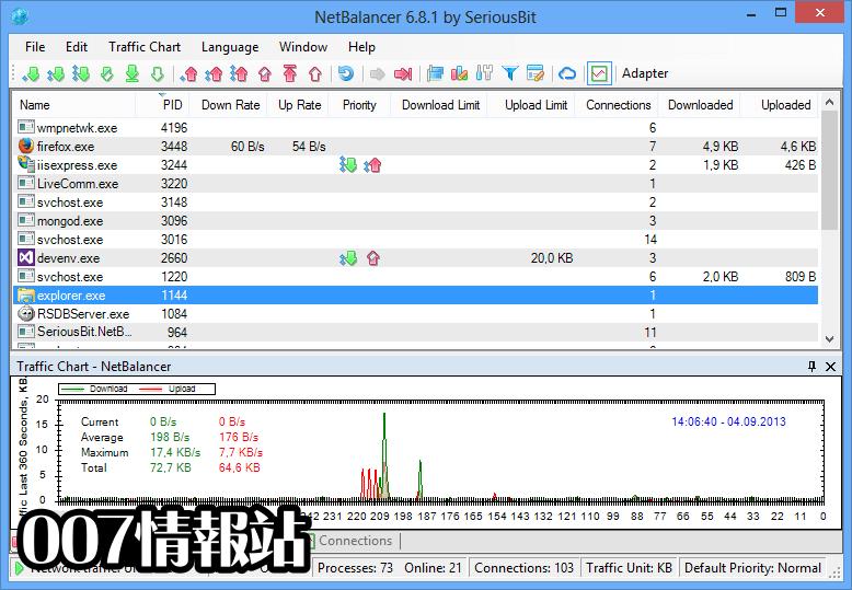 NetBalancer Screenshot 1