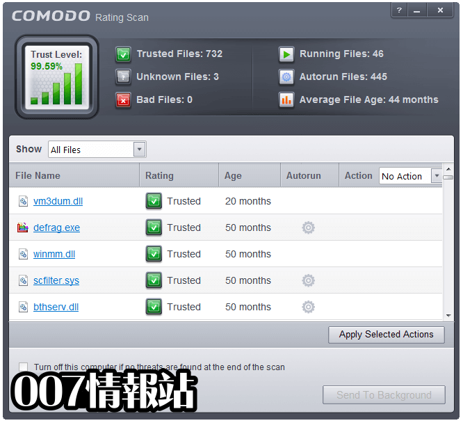 Comodo Firewall Screenshot 4