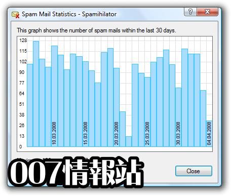 Spamihilator (64-bit) Screenshot 3