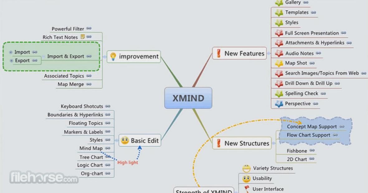 XMind Screenshot 1